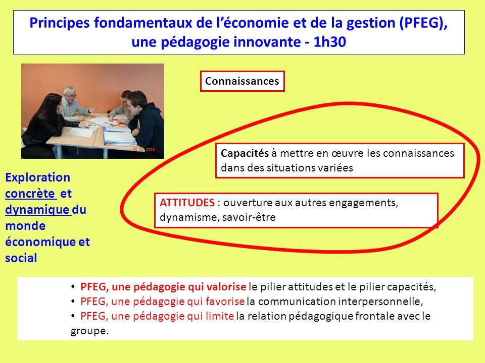 Principes fondamentaux de l'économie et de la gestion (PFEG), une pédagogie innovante - 1h30