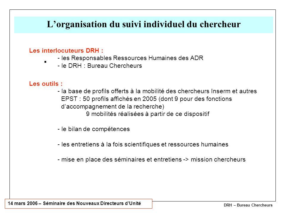 L'organisation du suivi individuel du chercheur