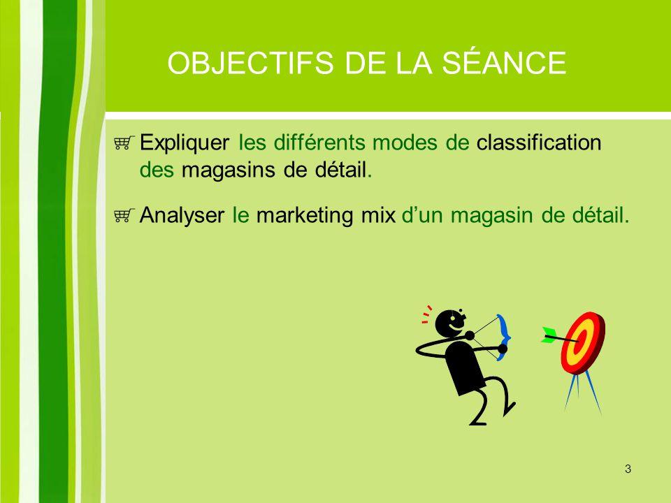 OBJECTIFS DE LA SÉANCE Expliquer les différents modes de classification des magasins de détail.