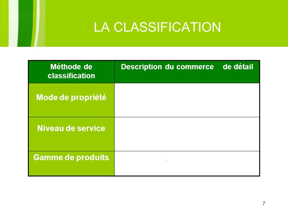 Méthode de classification Description du commerce de détail