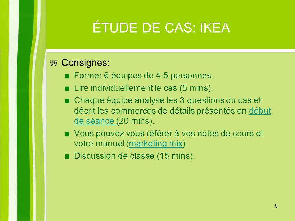 ÉTUDE DE CAS: IKEA Consignes: Former 6 équipes de 4-5 personnes.
