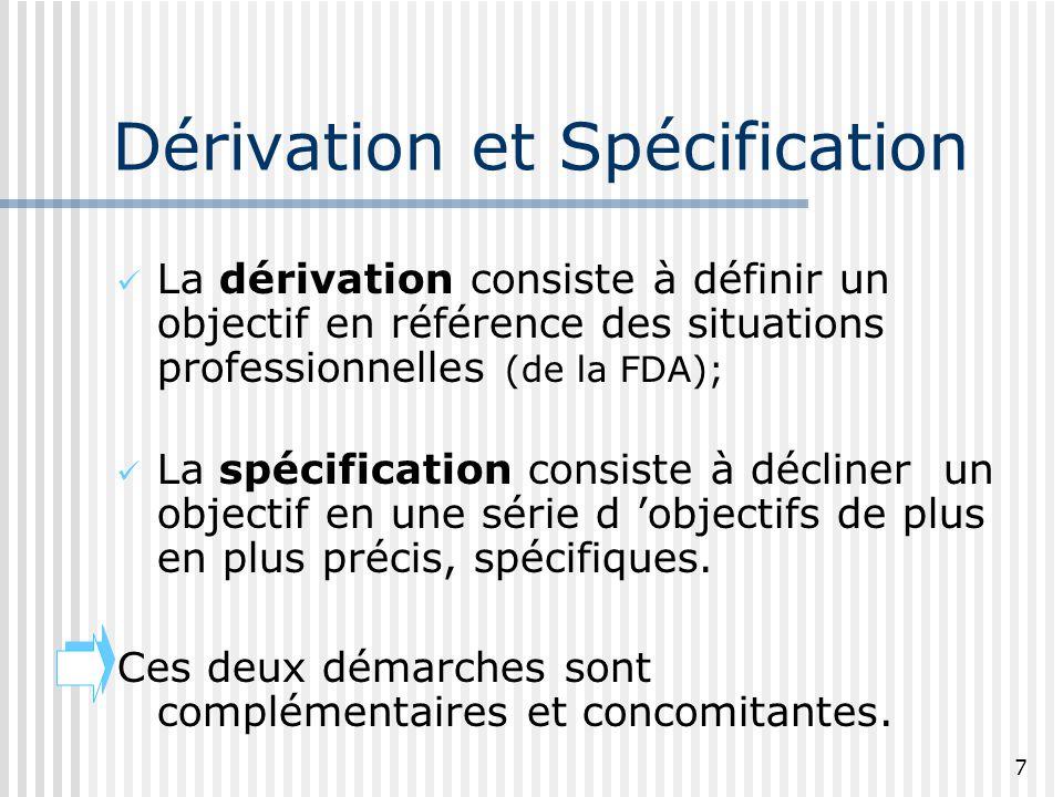 Dérivation et Spécification