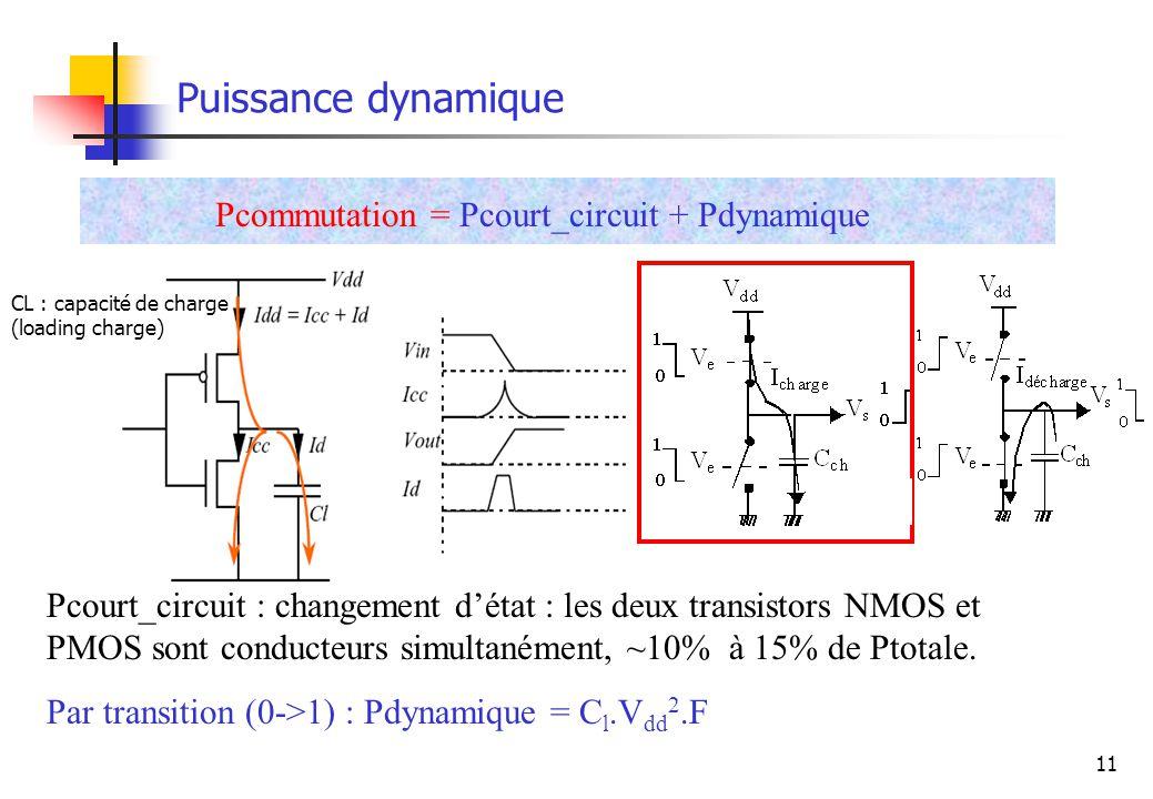 Pcommutation = Pcourt_circuit + Pdynamique