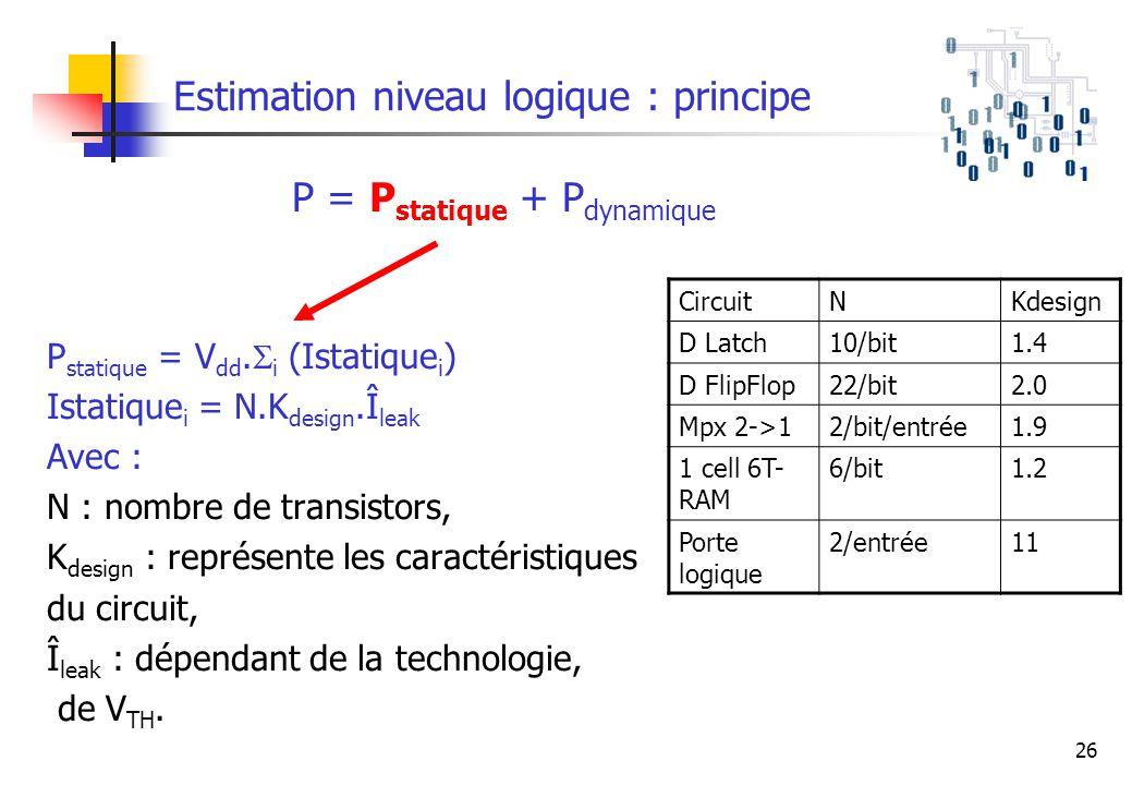 Estimation niveau logique : principe