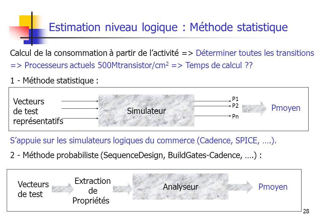 Estimation niveau logique : Méthode statistique