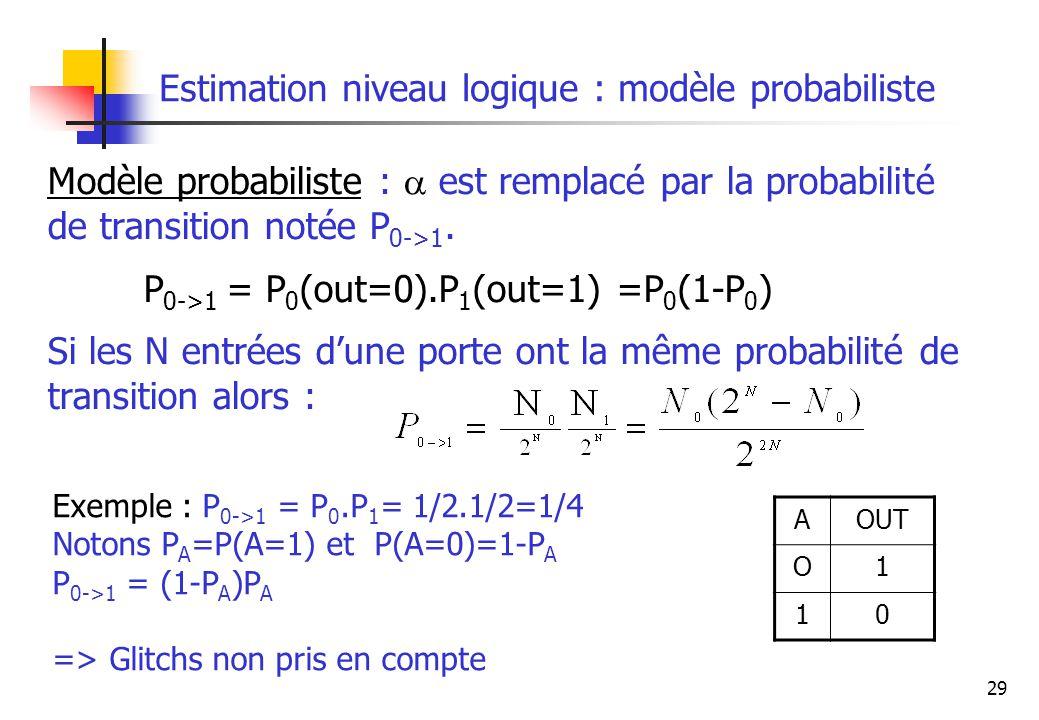 Estimation niveau logique : modèle probabiliste