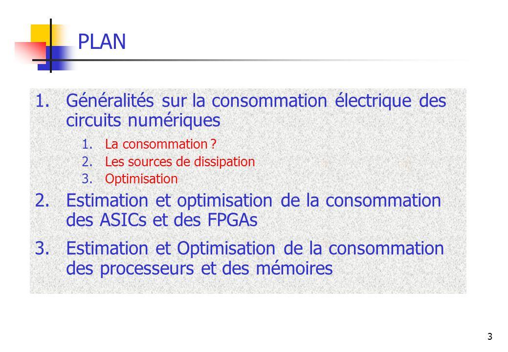 PLAN Généralités sur la consommation électrique des circuits numériques. La consommation Les sources de dissipation.