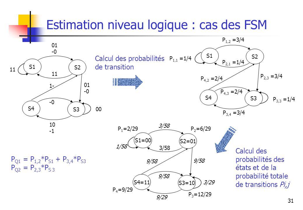 Estimation niveau logique : cas des FSM