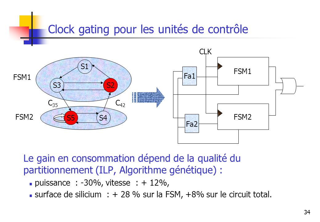 Clock gating pour les unités de contrôle