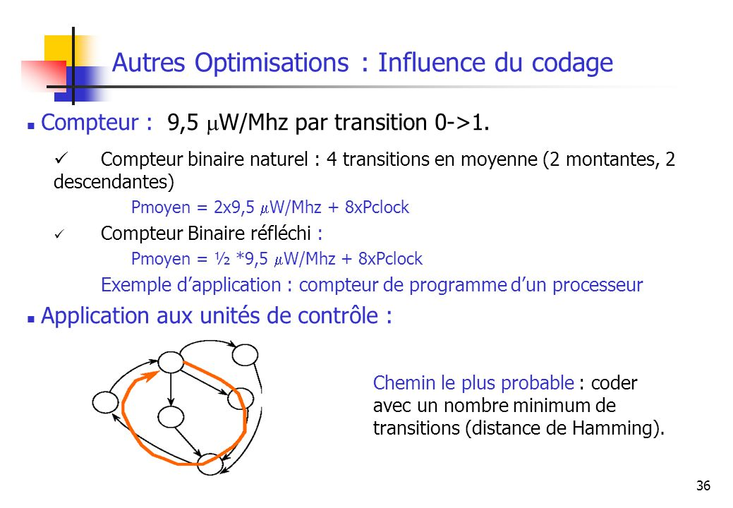 Autres Optimisations : Influence du codage