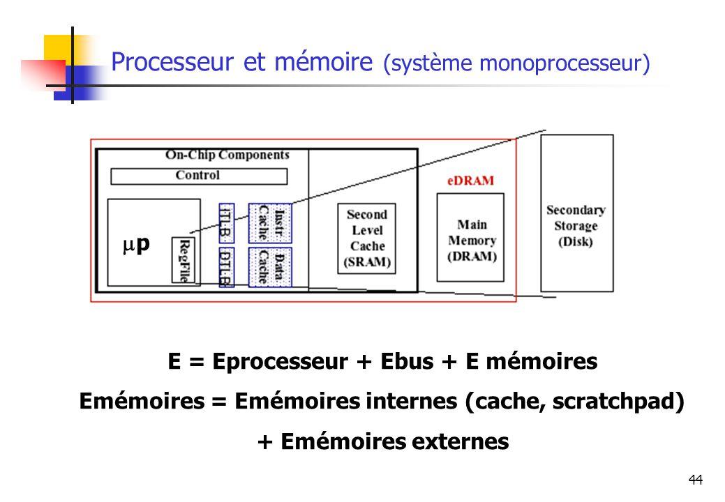 Processeur et mémoire (système monoprocesseur)