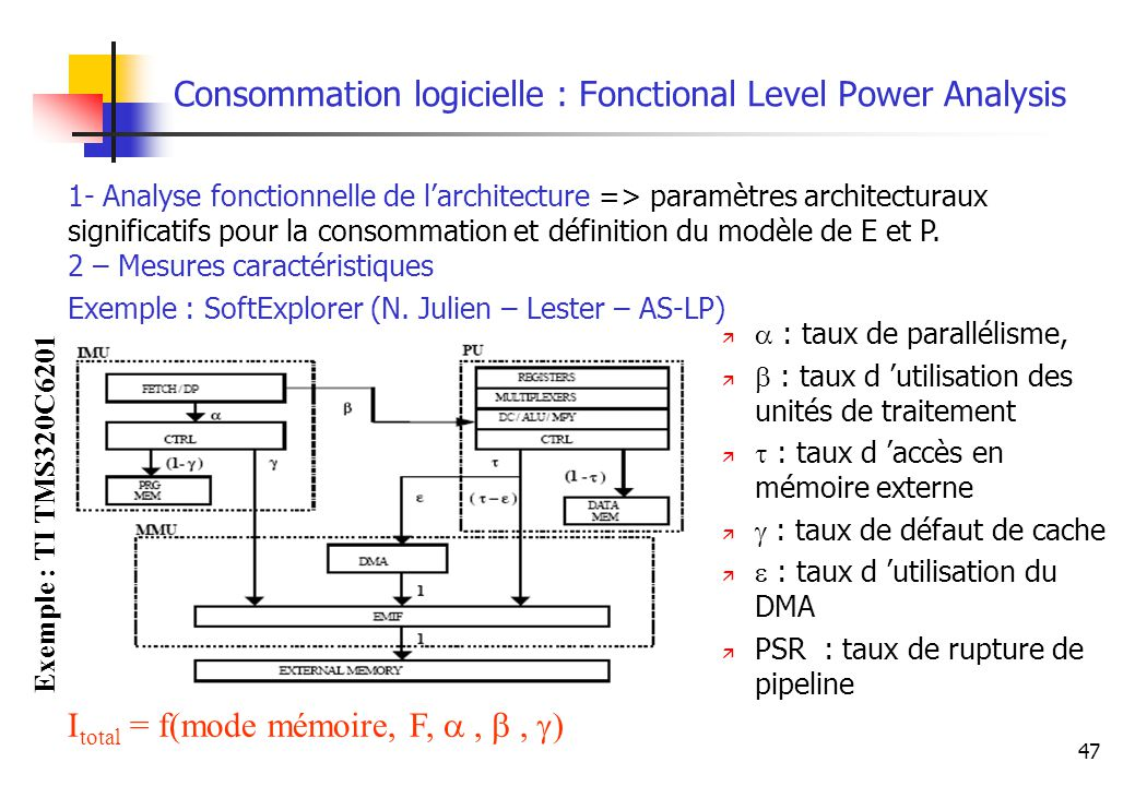 Consommation logicielle : Fonctional Level Power Analysis