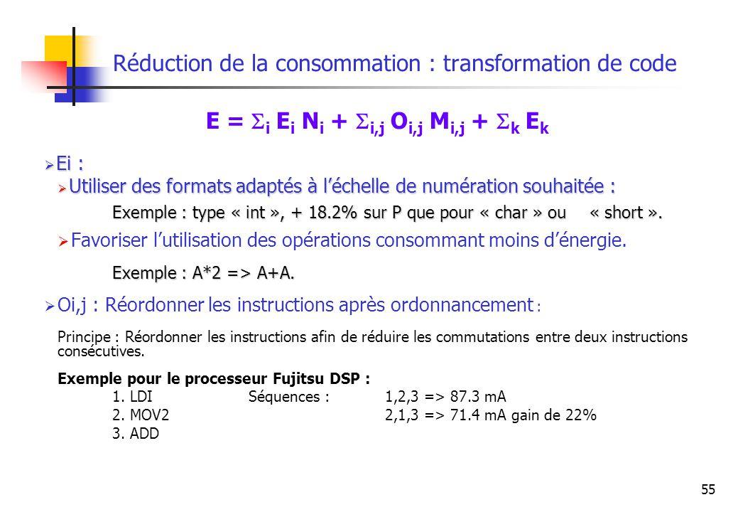 Réduction de la consommation : transformation de code