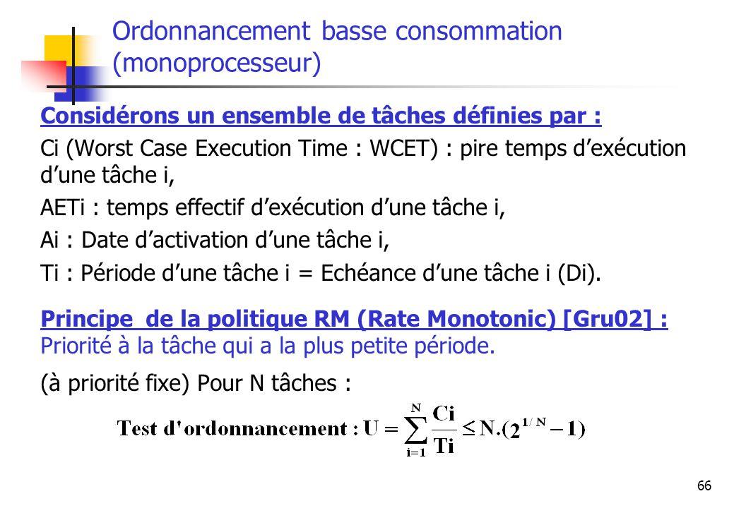 Ordonnancement basse consommation (monoprocesseur)