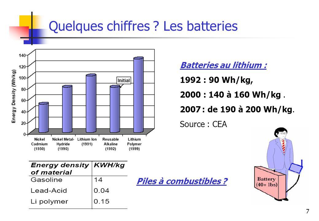 Quelques chiffres Les batteries