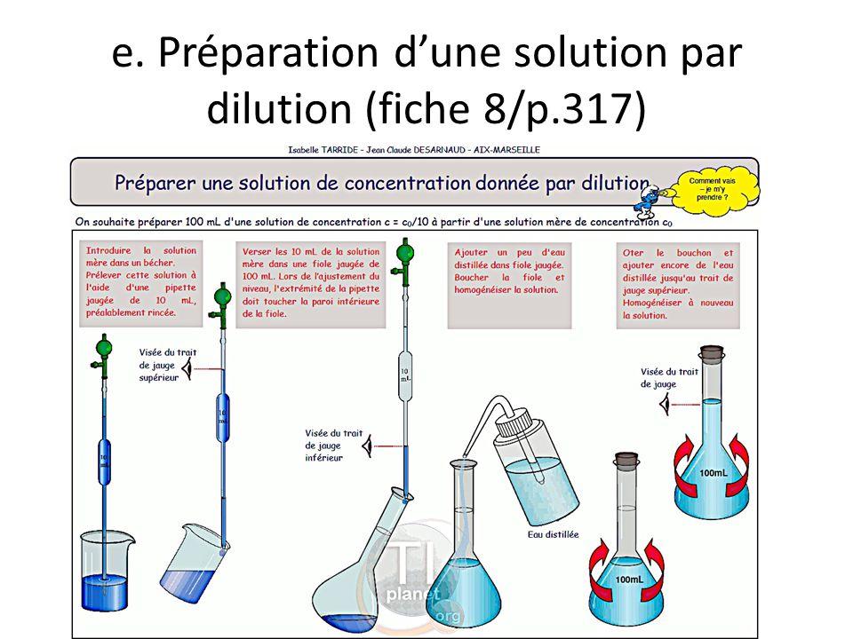 e. Préparation d'une solution par dilution (fiche 8/p.317)
