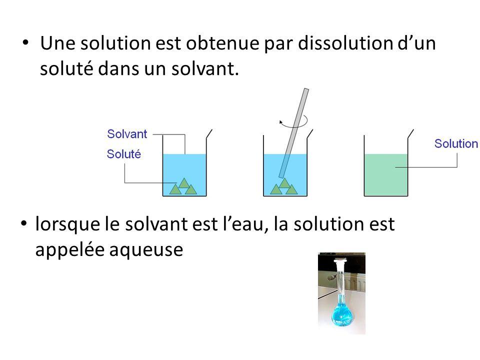Une solution est obtenue par dissolution d'un soluté dans un solvant.