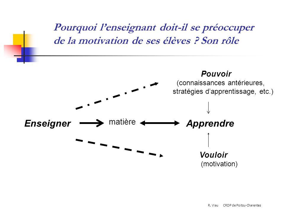Pourquoi l'enseignant doit-il se préoccuper de la motivation de ses élèves Son rôle