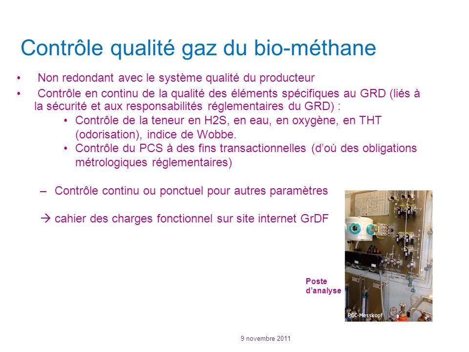 Contrôle qualité gaz du bio-méthane
