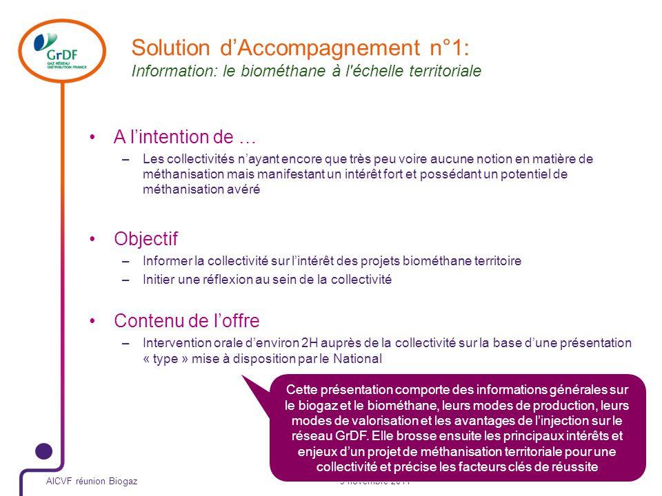Solution d'Accompagnement n°1: Information: le biométhane à l échelle territoriale
