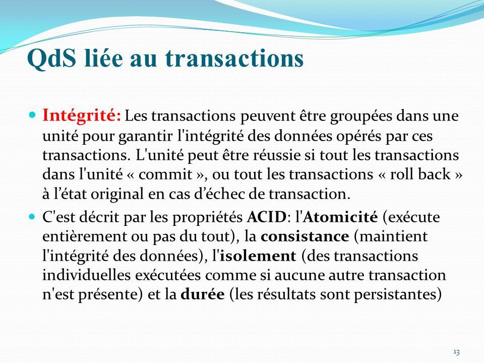 QdS liée au transactions