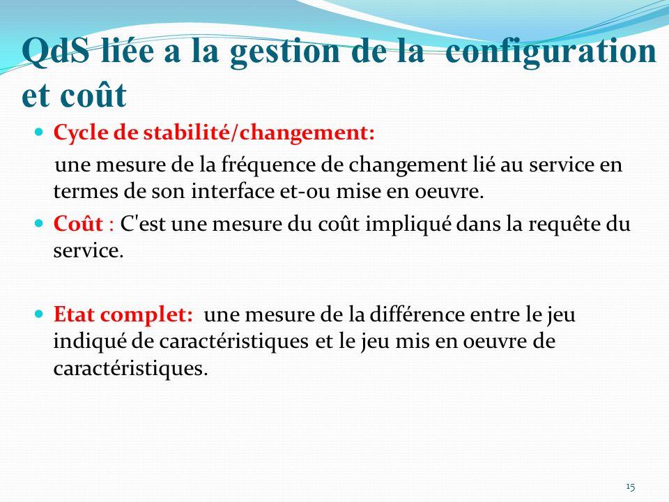 QdS liée a la gestion de la configuration et coût