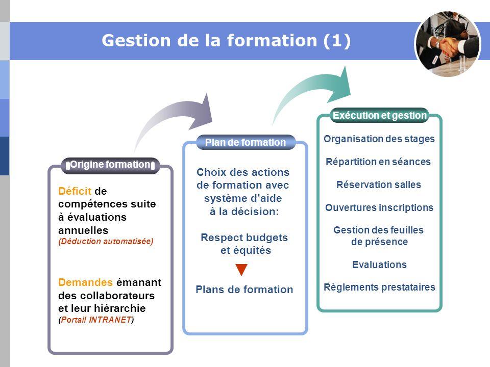 Gestion de la formation (1)