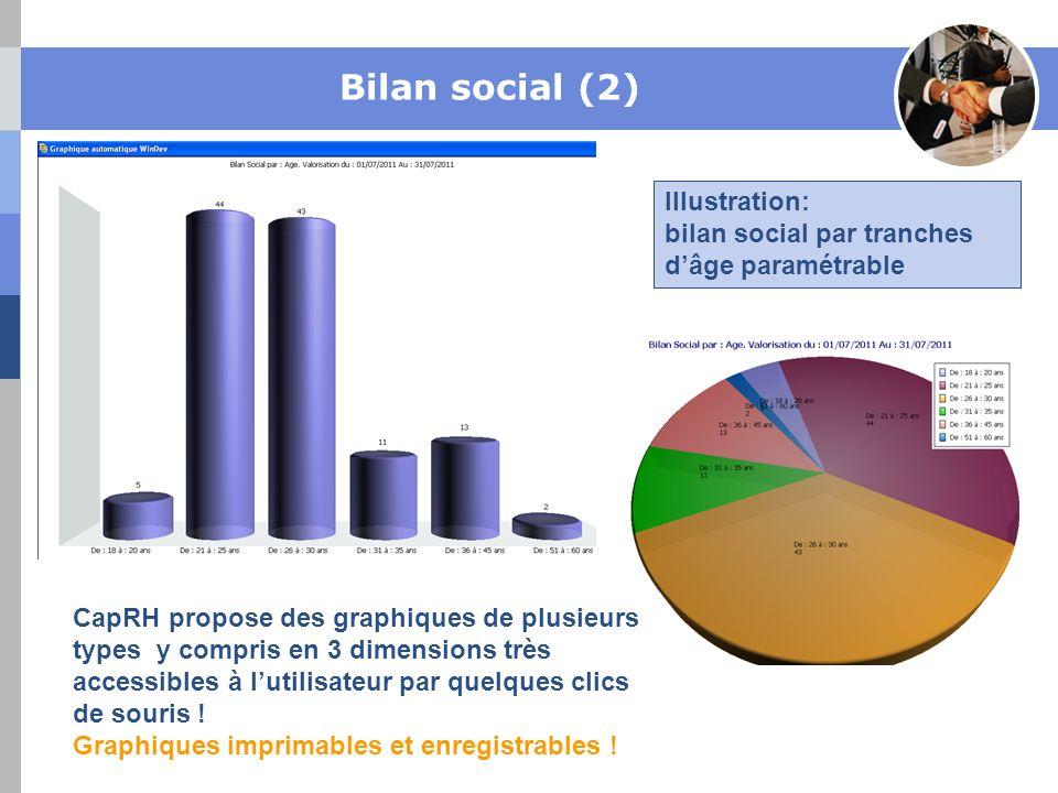 Bilan social (2) Illustration: