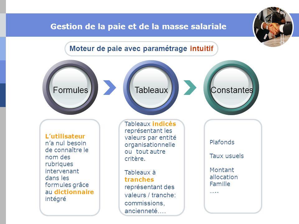Formules Tableaux Constantes