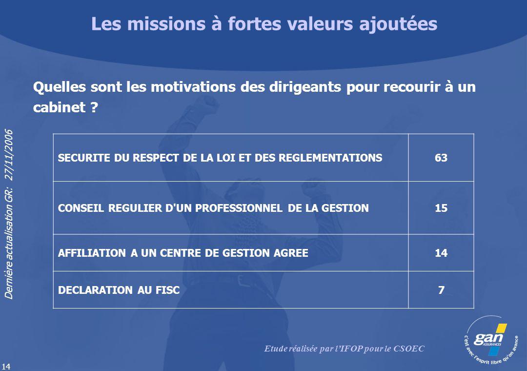 Les missions à fortes valeurs ajoutées