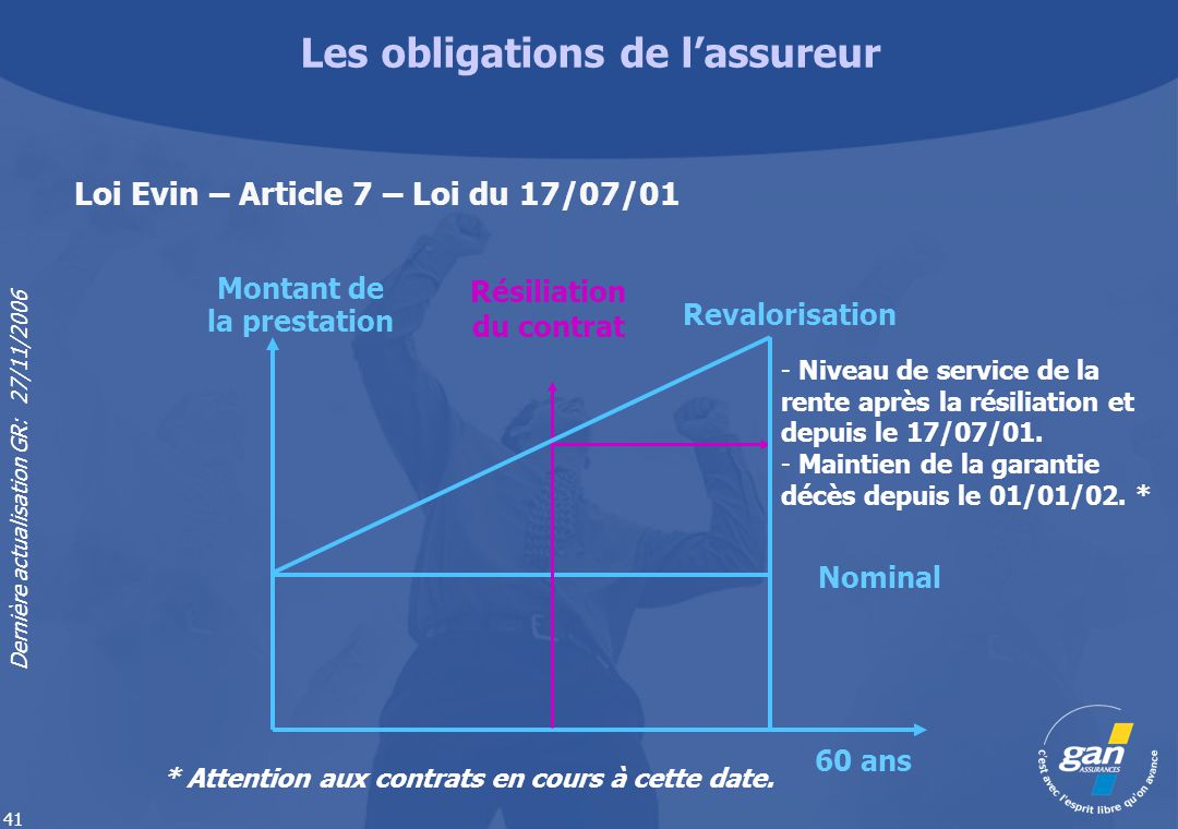 Les obligations de l'assureur