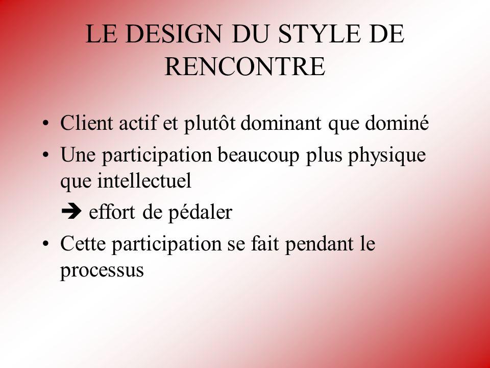 LE DESIGN DU STYLE DE RENCONTRE