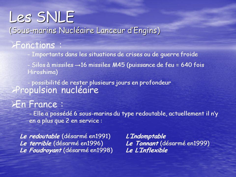 Les SNLE (Sous-marins Nucléaire Lanceur d'Engins)