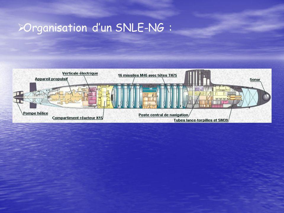 Organisation d'un SNLE-NG :