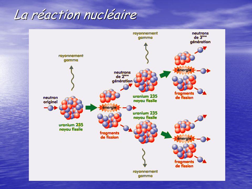 La réaction nucléaire