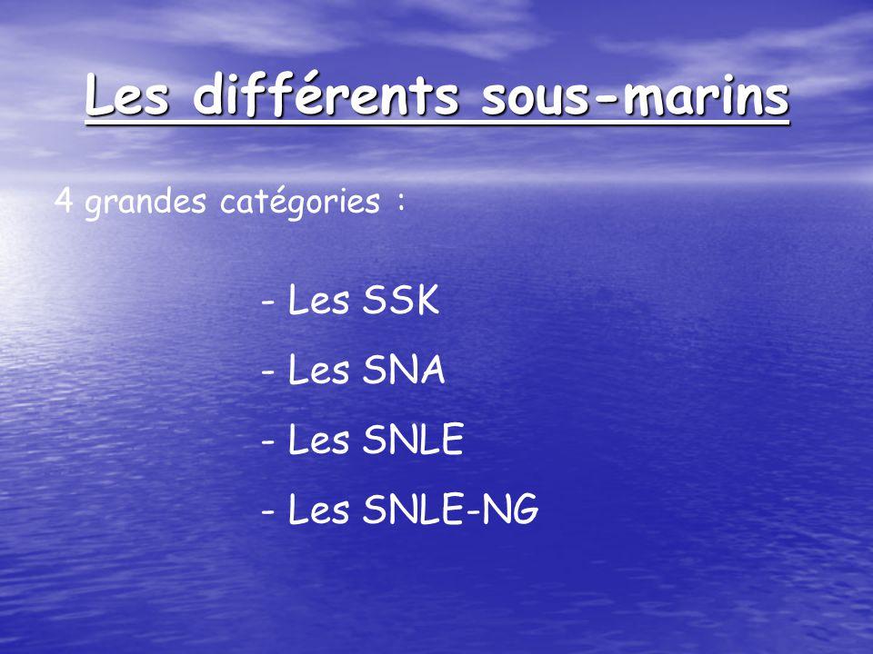 Les différents sous-marins