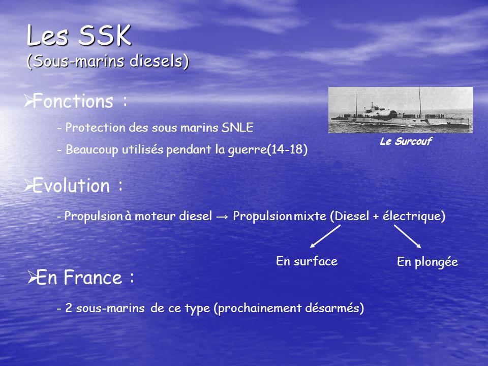 Les SSK (Sous-marins diesels)