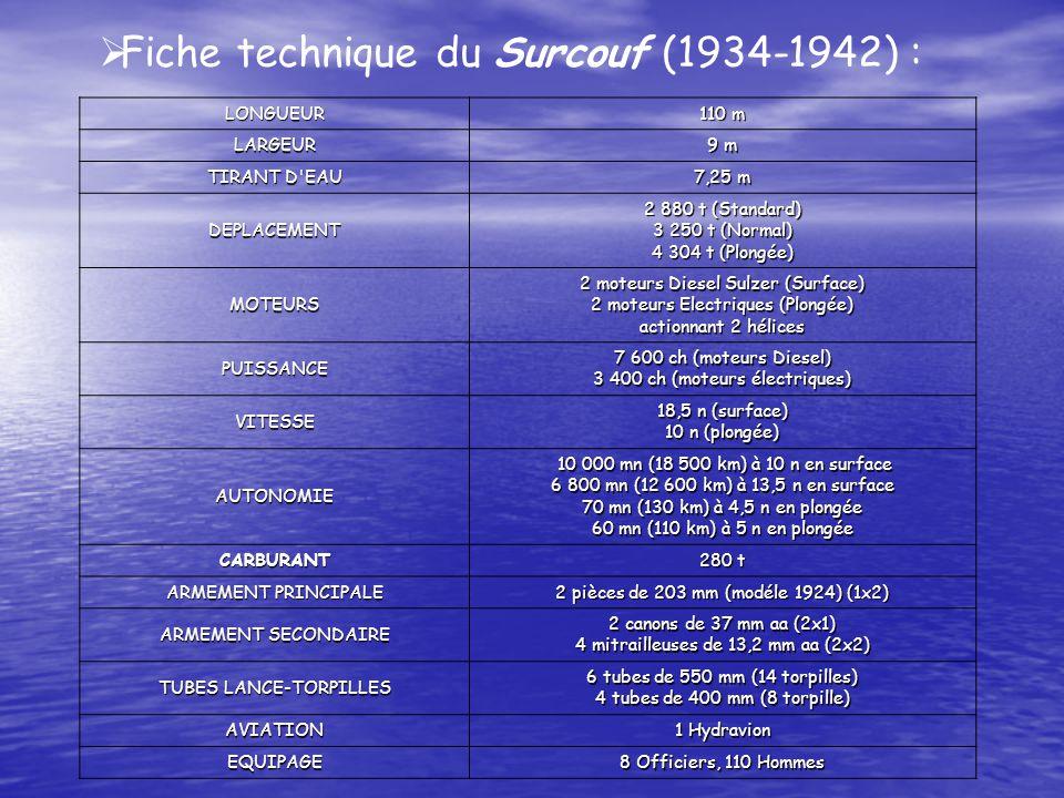 Fiche technique du Surcouf (1934-1942) :