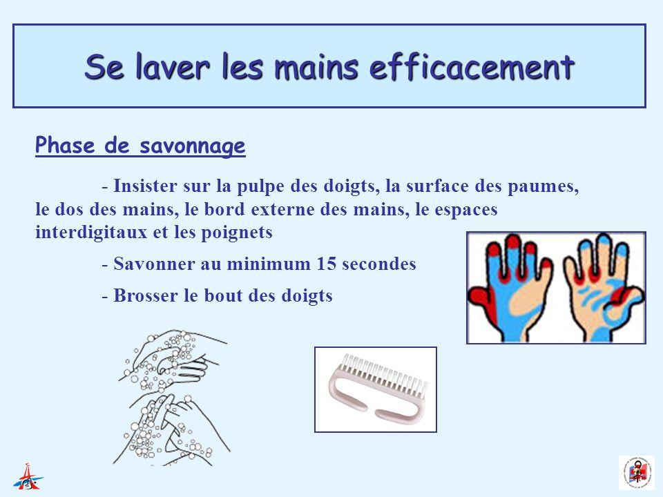 Se laver les mains efficacement
