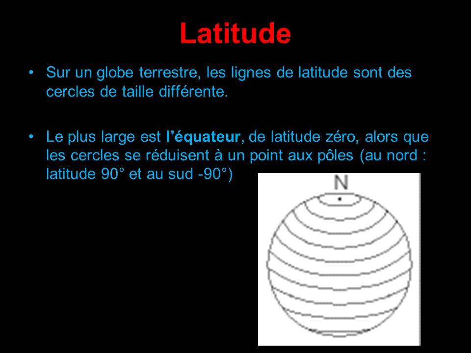 LatitudeSur un globe terrestre, les lignes de latitude sont des cercles de taille différente.