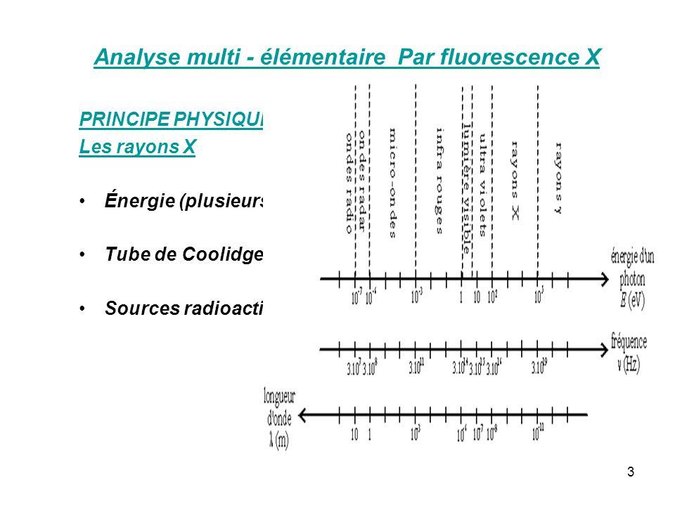 Analyse multi - élémentaire Par fluorescence X
