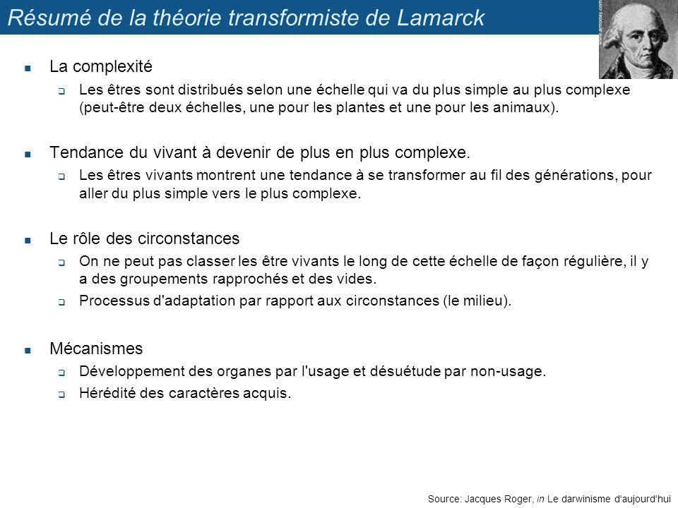 Résumé de la théorie transformiste de Lamarck