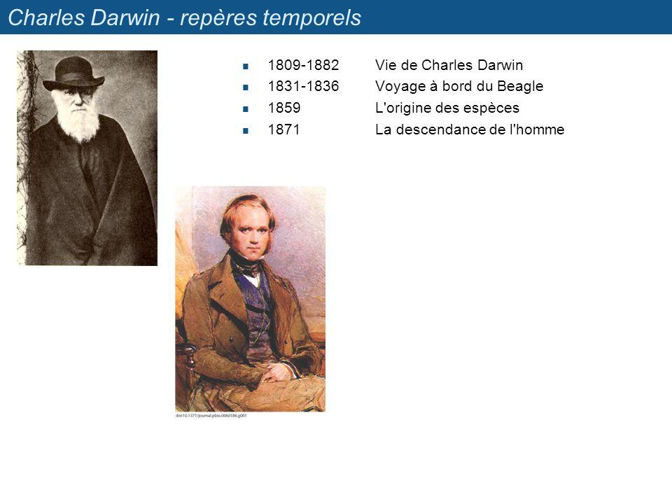 Charles Darwin - repères temporels