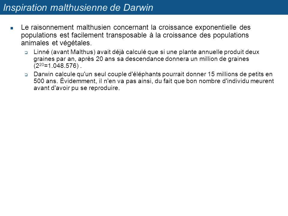 Inspiration malthusienne de Darwin