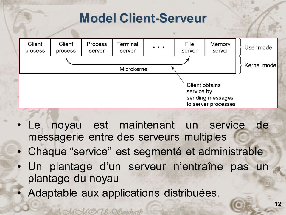 Module Systèmes d exploitation