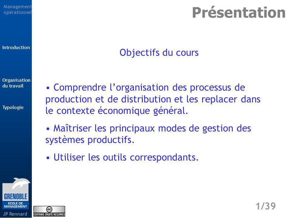 Présentation Objectifs du cours