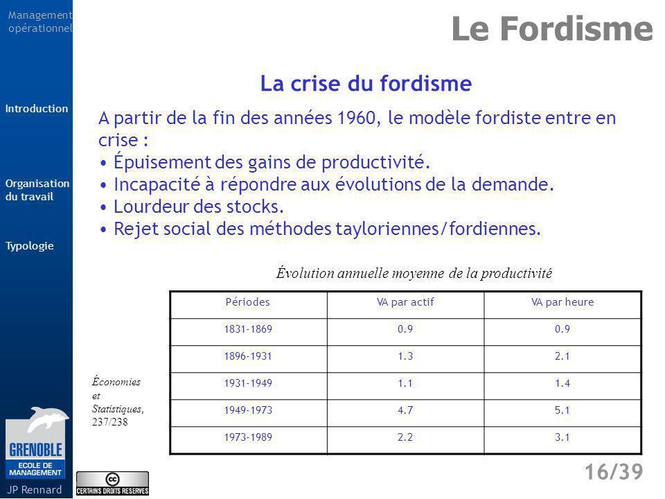 Le Fordisme La crise du fordisme