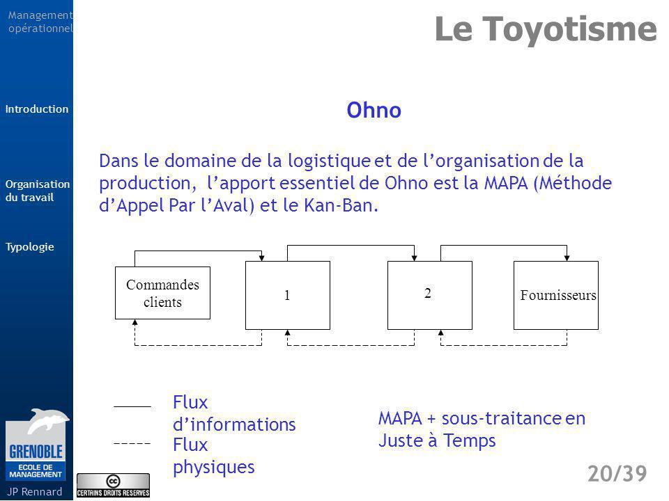Le Toyotisme Ohno.