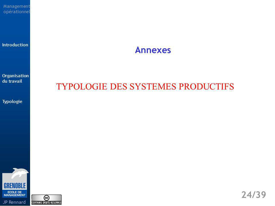 TYPOLOGIE DES SYSTEMES PRODUCTIFS