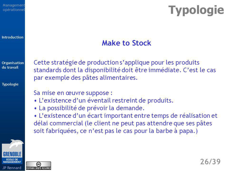 Typologie Make to Stock